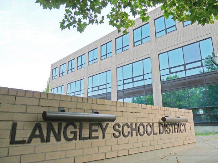 Thông tin trường Trung học Langley School District: Ngành học, học phí & đánh giá