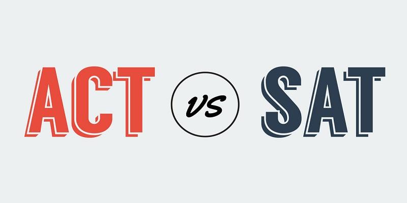 American College Testing là gì - Kỳ thi ACT